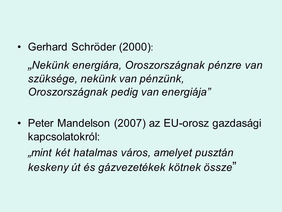 """Gerhard Schröder (2000): """"Nekünk energiára, Oroszországnak pénzre van szüksége, nekünk van pénzünk, Oroszországnak pedig van energiája"""