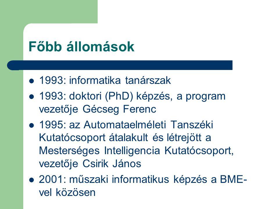 Főbb állomások 1993: informatika tanárszak