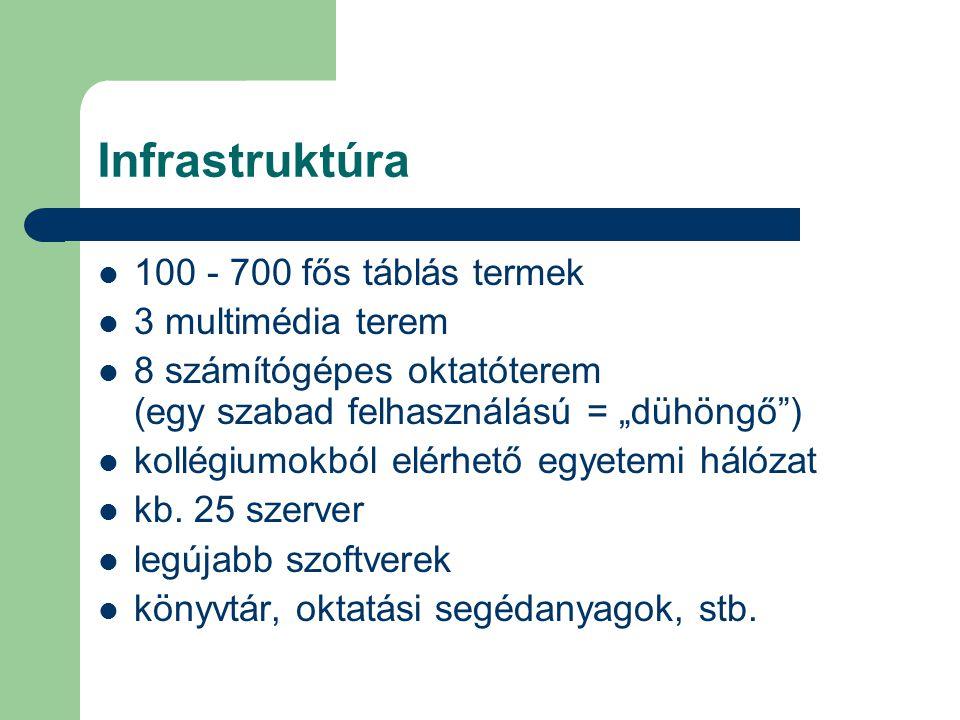 Infrastruktúra 100 - 700 fős táblás termek 3 multimédia terem