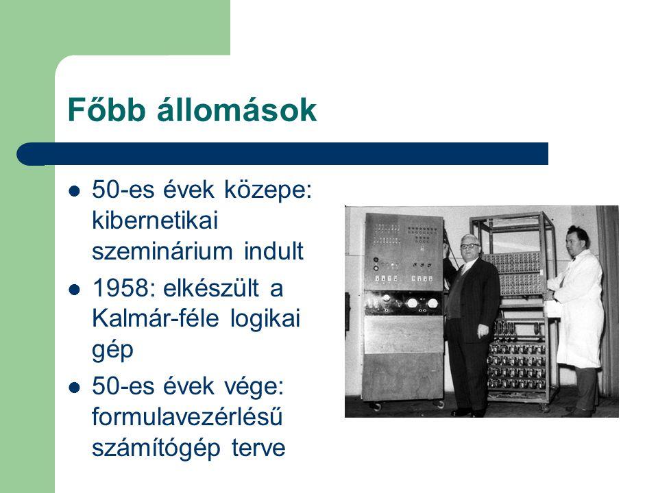 Főbb állomások 50-es évek közepe: kibernetikai szeminárium indult