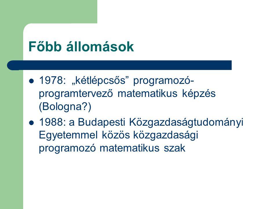 """Főbb állomások 1978: """"kétlépcsős programozó-programtervező matematikus képzés (Bologna )"""