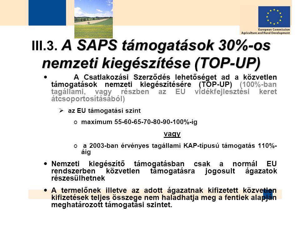III.3. A SAPS támogatások 30%-os nemzeti kiegészítése (TOP-UP)