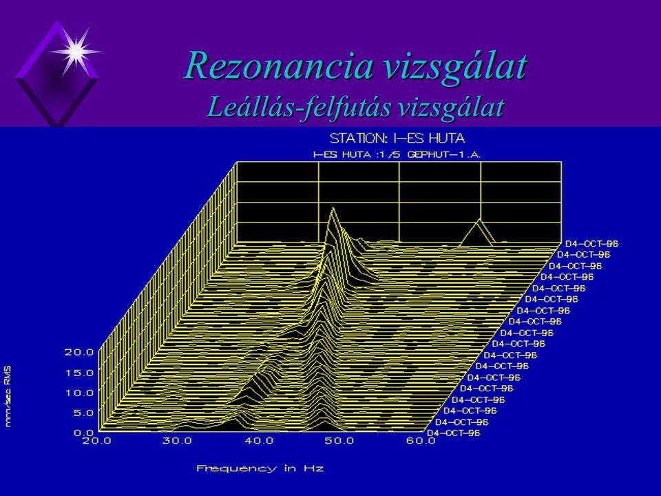 Rezonancia vizsgálat Leállás-felfutás vizsgálat