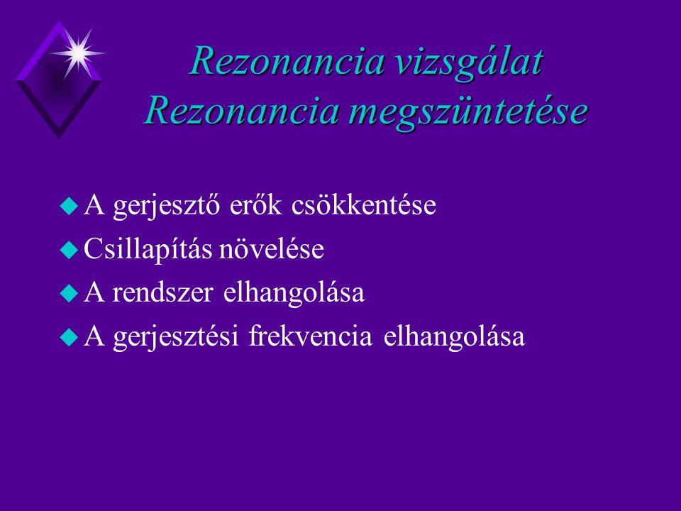 Rezonancia vizsgálat Rezonancia megszüntetése