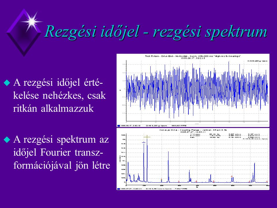 Rezgési időjel - rezgési spektrum