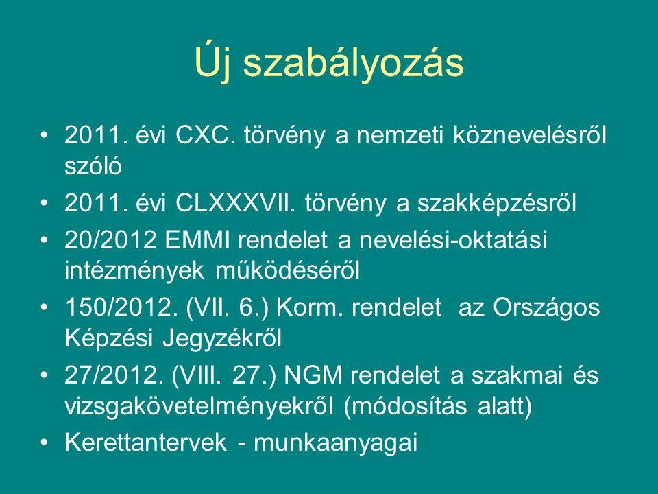 Új szabályozás 2011. évi CXC. törvény a nemzeti köznevelésről szóló