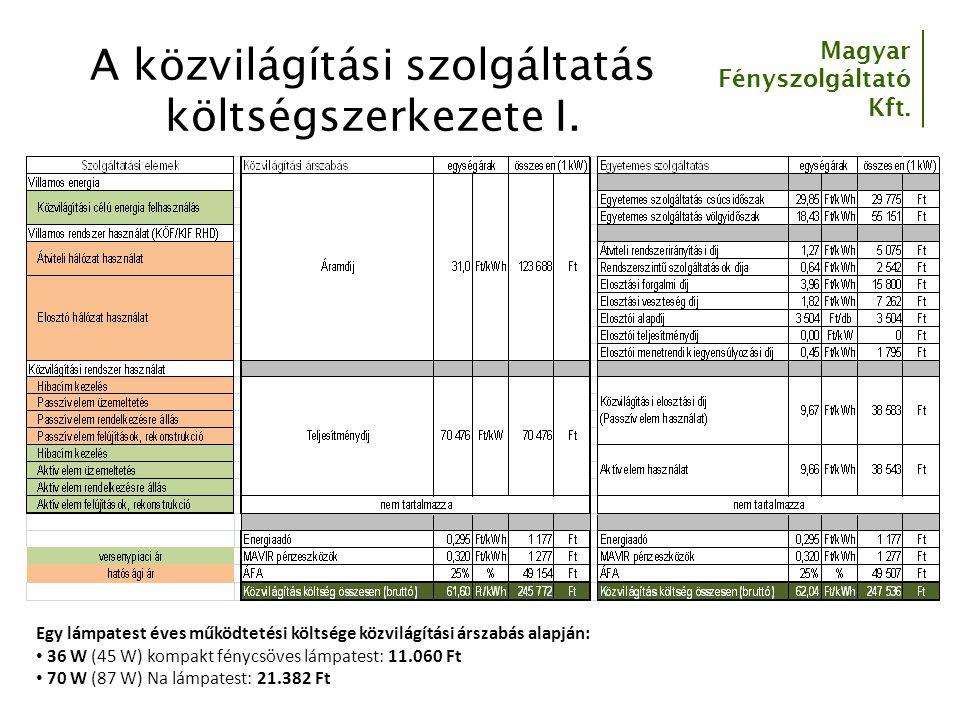 A közvilágítási szolgáltatás költségszerkezete I.