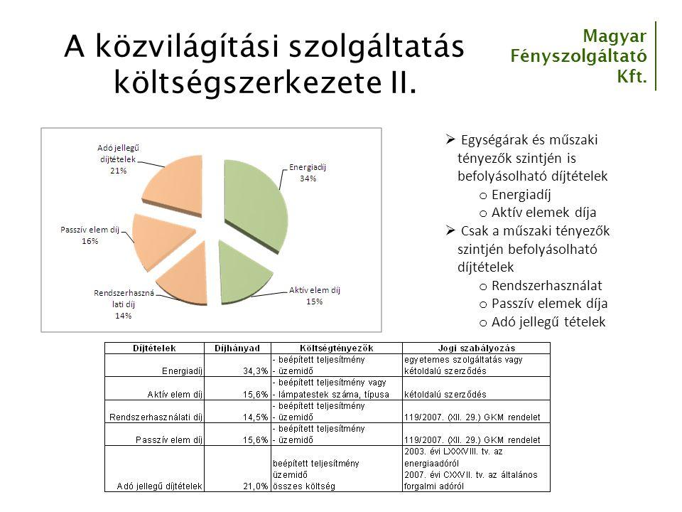 A közvilágítási szolgáltatás költségszerkezete II.