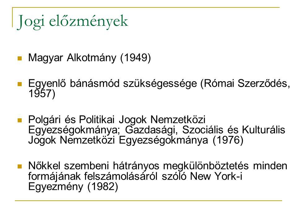 Jogi előzmények Magyar Alkotmány (1949)