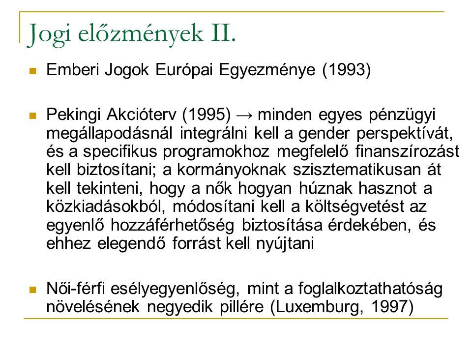 Jogi előzmények II. Emberi Jogok Európai Egyezménye (1993)