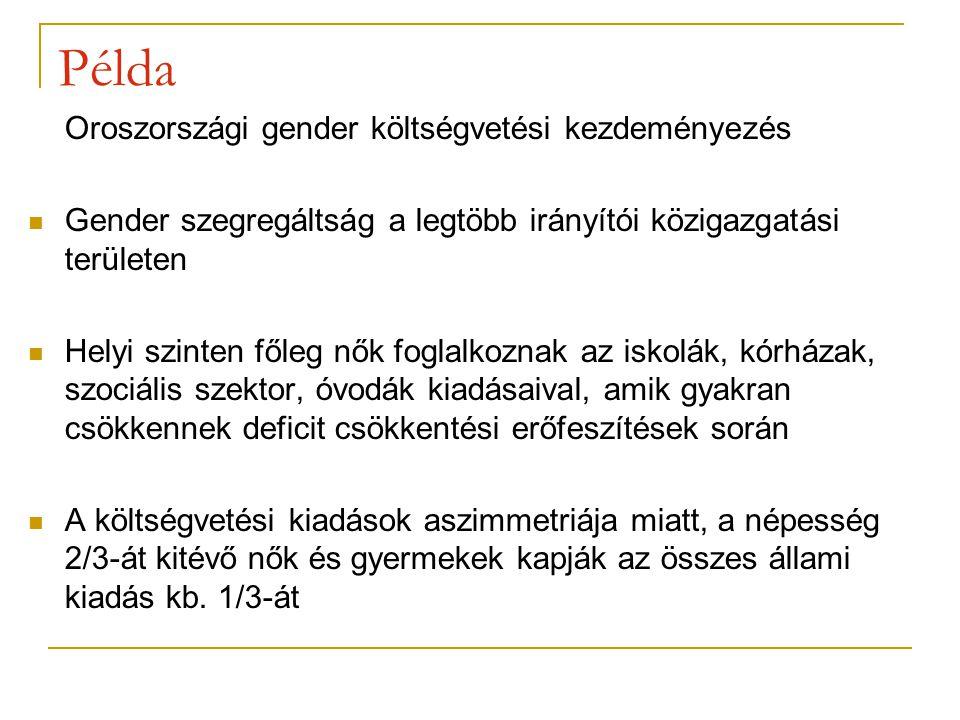 Példa Oroszországi gender költségvetési kezdeményezés