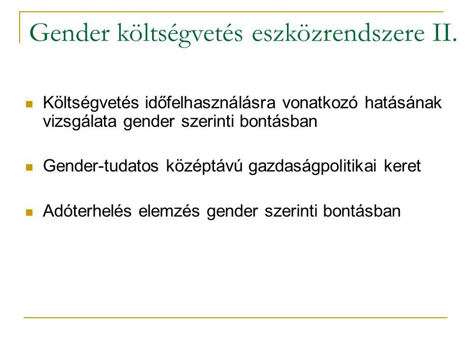 Gender költségvetés eszközrendszere II.