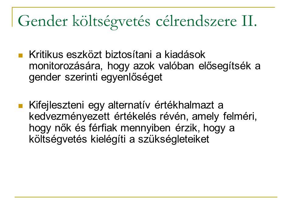 Gender költségvetés célrendszere II.