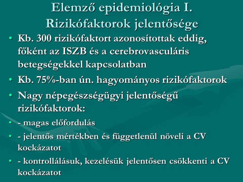 Elemző epidemiológia I. Rizikófaktorok jelentősége