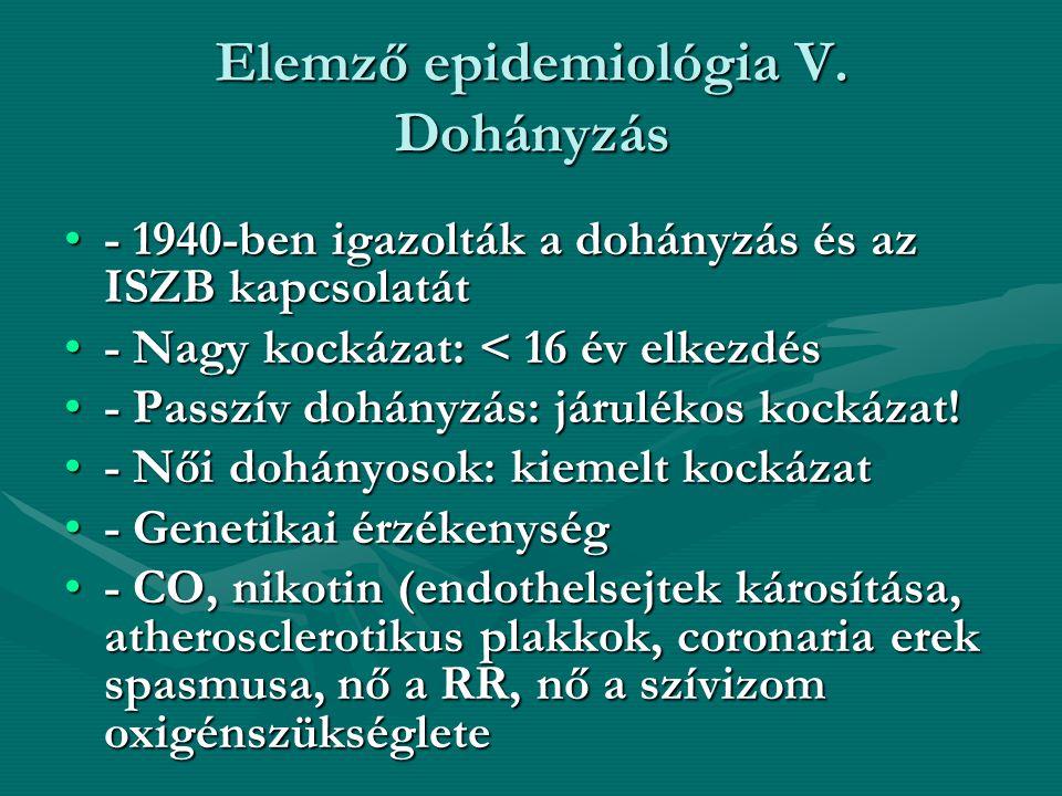 Elemző epidemiológia V. Dohányzás