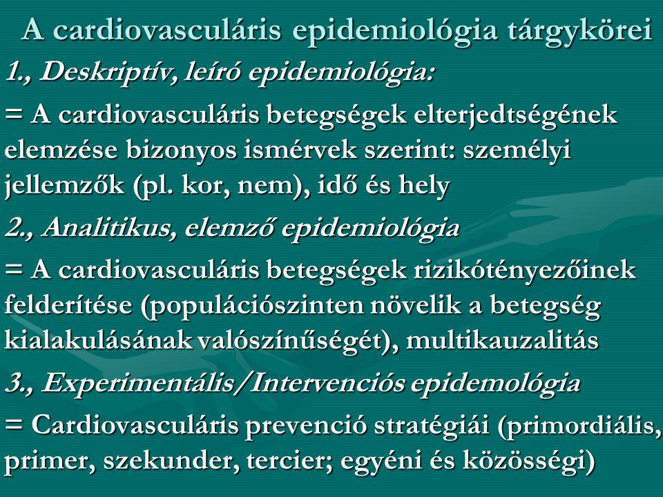 A cardiovasculáris epidemiológia tárgykörei