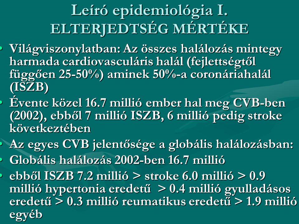 Leíró epidemiológia I. ELTERJEDTSÉG MÉRTÉKE