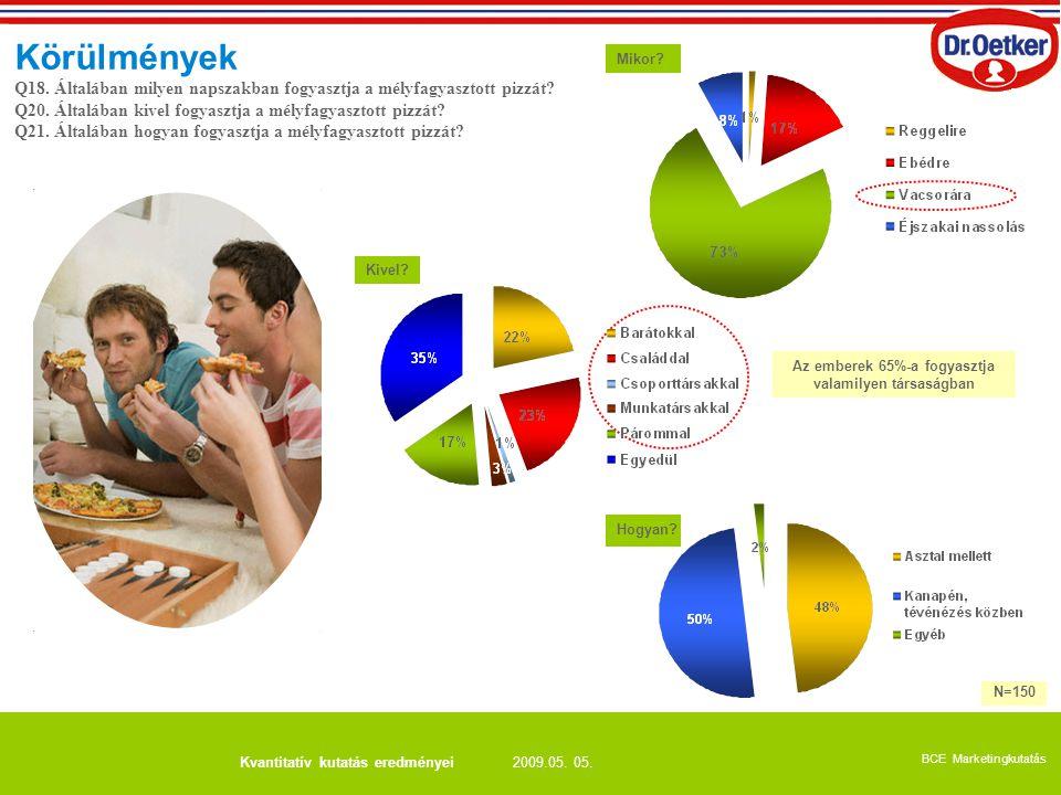 Az emberek 65%-a fogyasztja valamilyen társaságban
