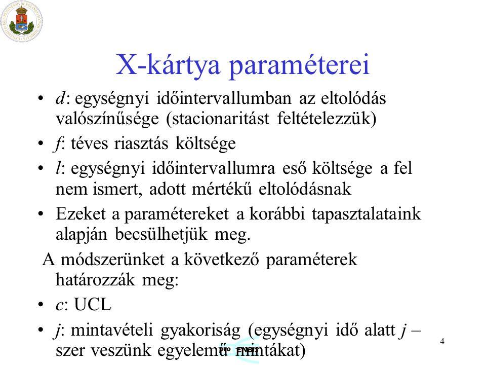 X-kártya paraméterei d: egységnyi időintervallumban az eltolódás valószínűsége (stacionaritást feltételezzük)