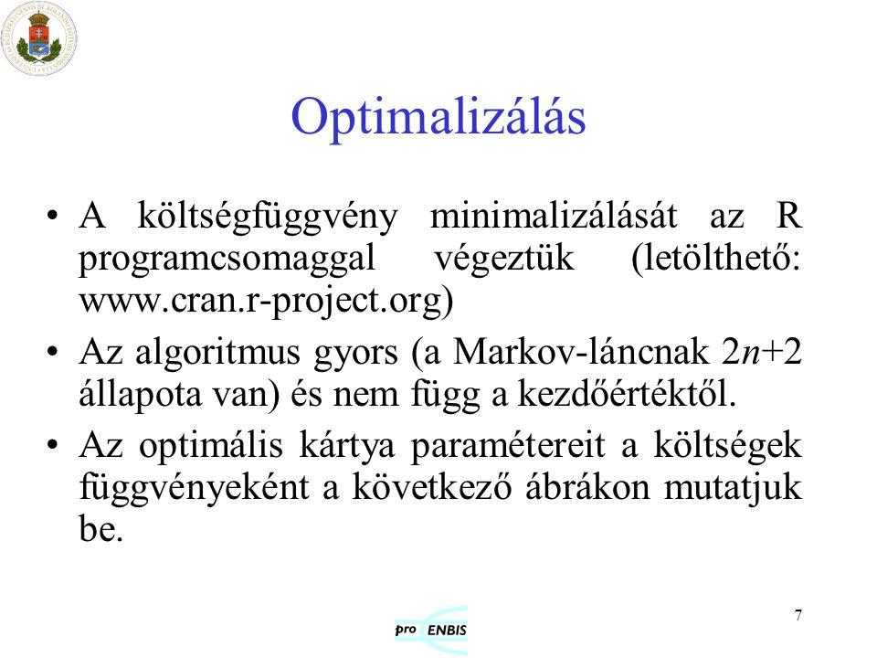 Optimalizálás A költségfüggvény minimalizálását az R programcsomaggal végeztük (letölthető: www.cran.r-project.org)