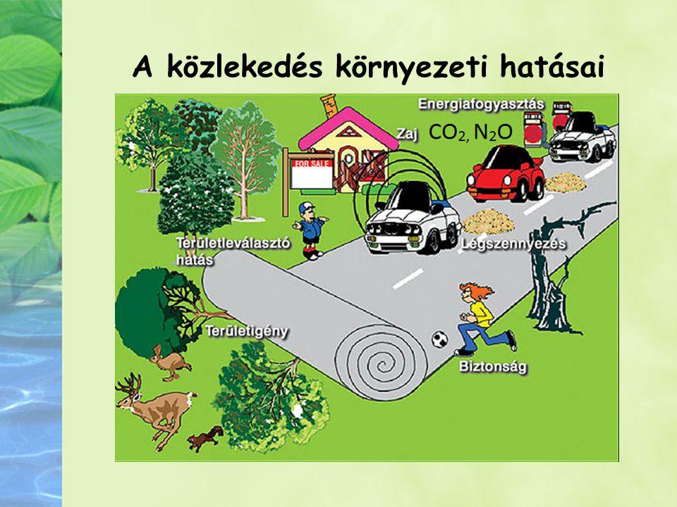 A közlekedés környezeti hatásai