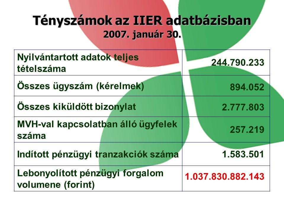 Tényszámok az IIER adatbázisban 2007. január 30.