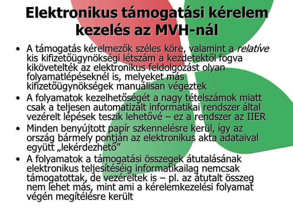 Elektronikus támogatási kérelem kezelés az MVH-nál