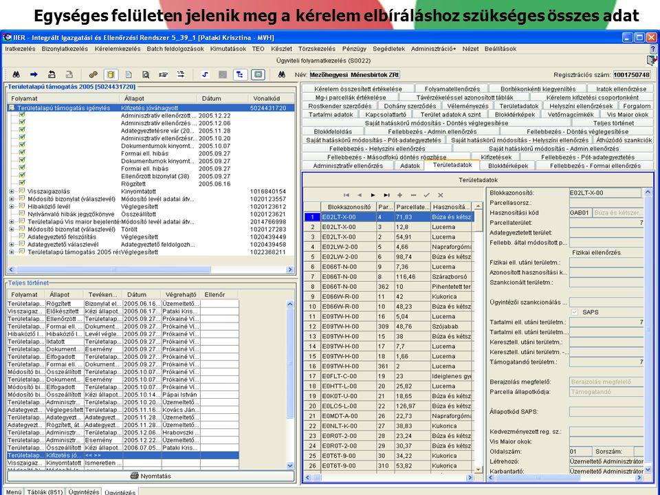 Egységes felületen jelenik meg a kérelem elbíráláshoz szükséges összes adat