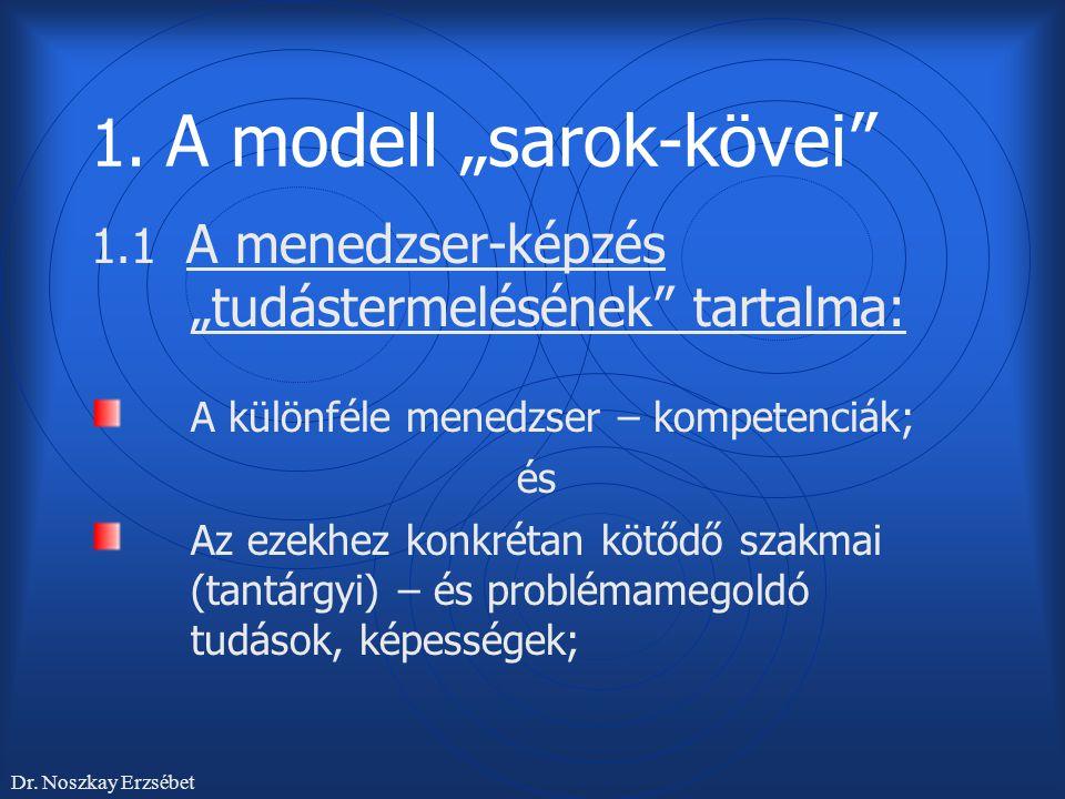"1. A modell ""sarok-kövei"
