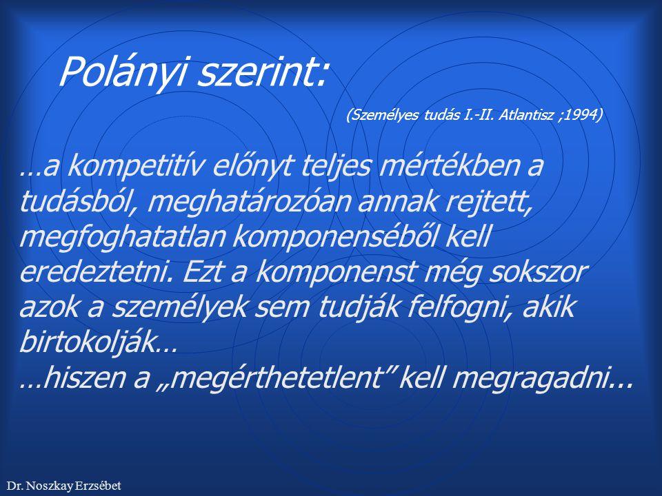 Polányi szerint: (Személyes tudás I.-II. Atlantisz ;1994)