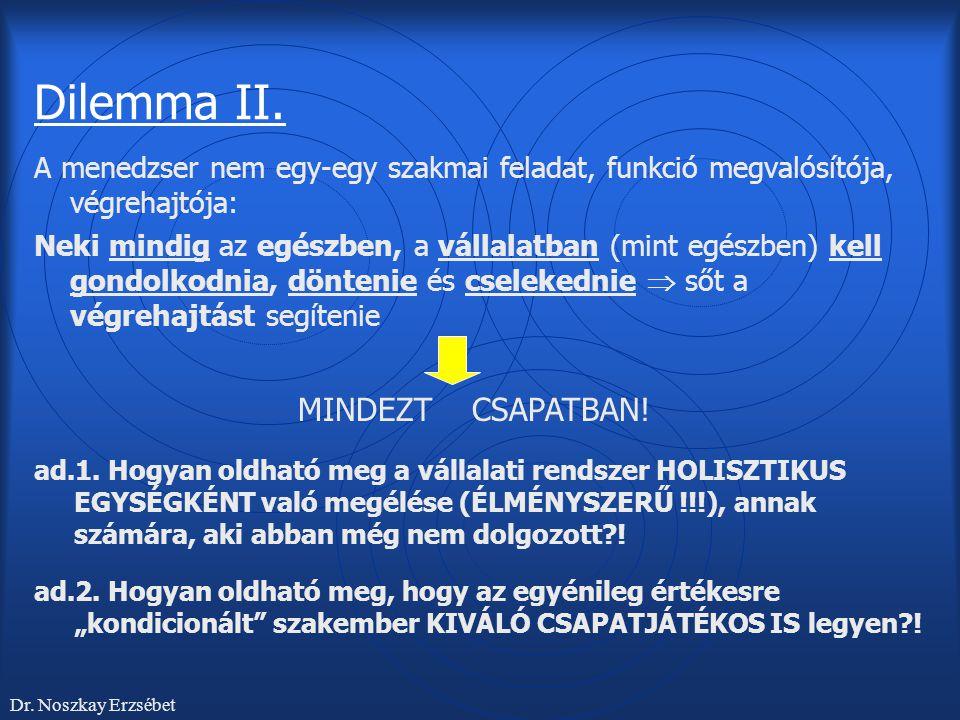 Dilemma II. MINDEZT CSAPATBAN!
