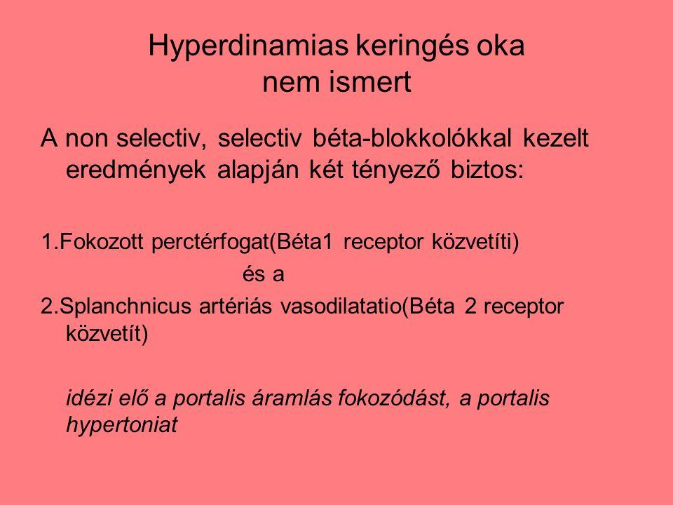 Hyperdinamias keringés oka nem ismert
