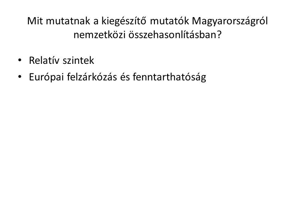 Mit mutatnak a kiegészítő mutatók Magyarországról nemzetközi összehasonlításban