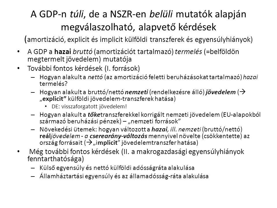 A GDP-n túli, de a NSZR-en belüli mutatók alapján megválaszolható, alapvető kérdések (amortizáció, explicit és implicit külföldi transzferek és egyensúlyhiányok)