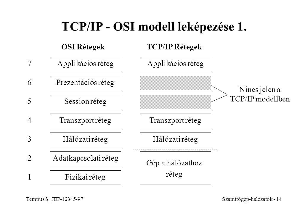 TCP/IP - OSI modell leképezése 1.