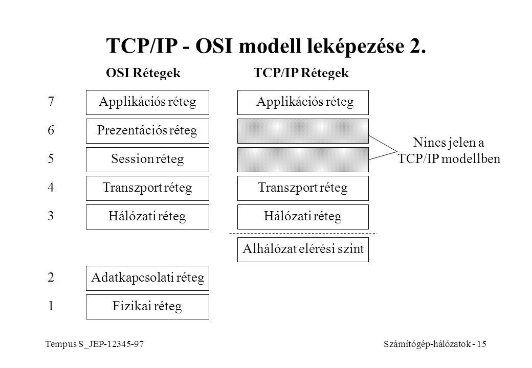 TCP/IP - OSI modell leképezése 2.