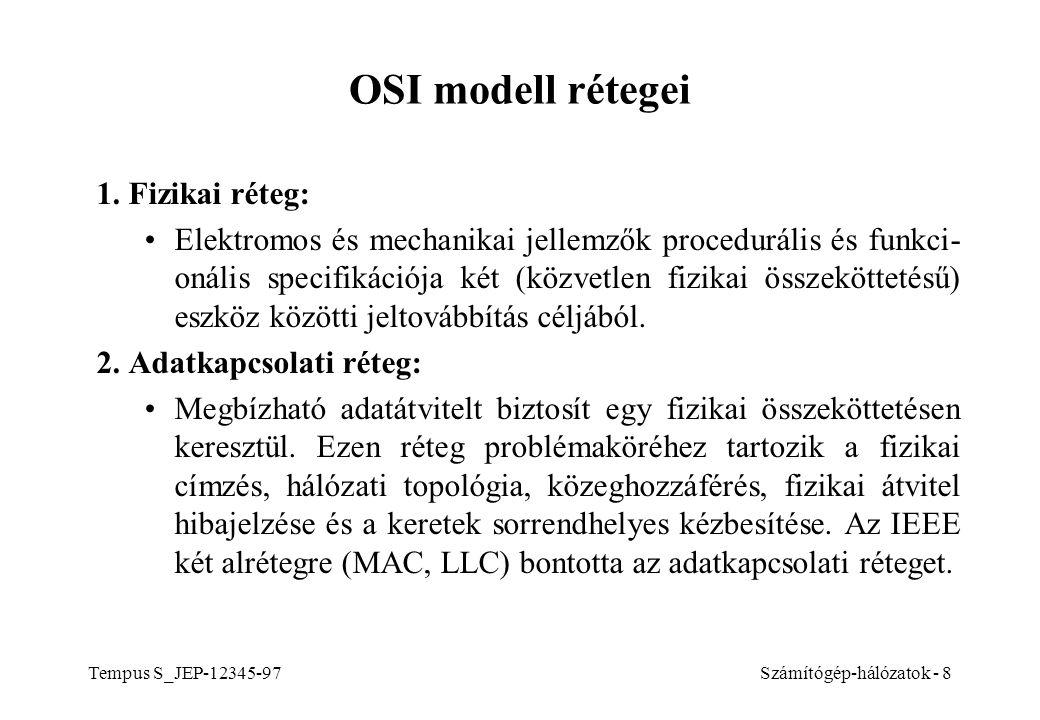 OSI modell rétegei 1. Fizikai réteg: