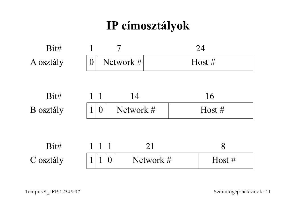 IP címosztályok Bit# 1 7 24 A osztály Network # Host # Bit# 1 1 14 16
