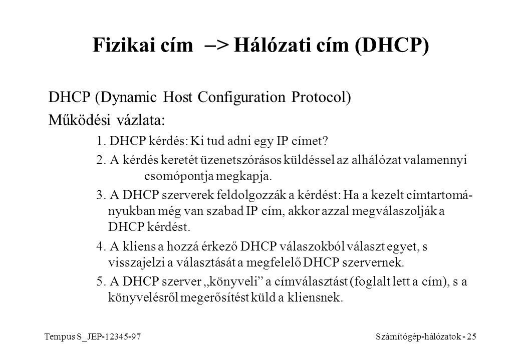 Fizikai cím -> Hálózati cím (DHCP)