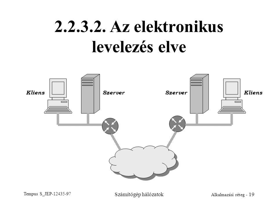 2.2.3.2. Az elektronikus levelezés elve