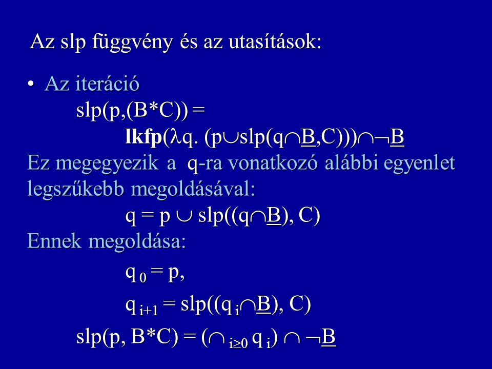 Az slp függvény és az utasítások: