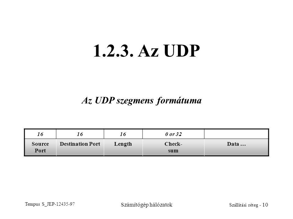 Az UDP szegmens formátuma