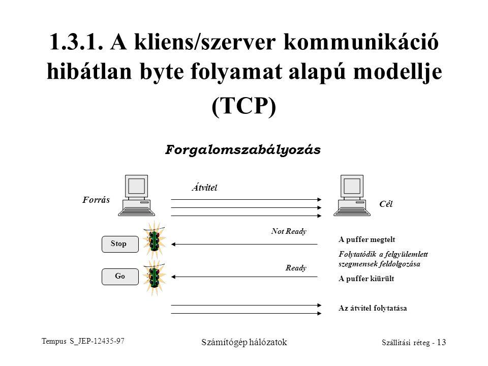 1.3.1. A kliens/szerver kommunikáció hibátlan byte folyamat alapú modellje (TCP)