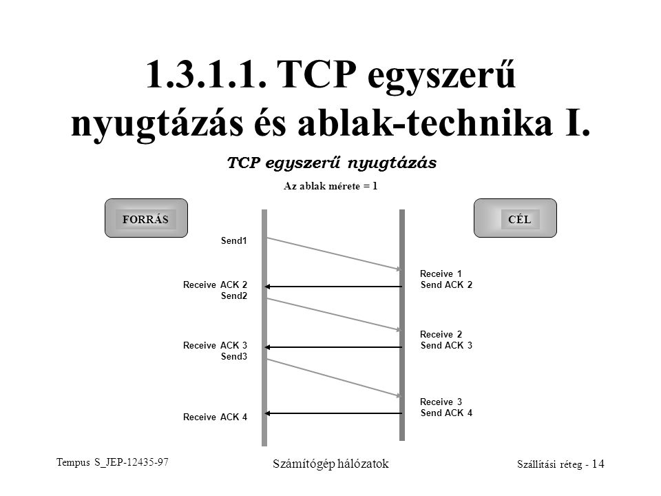 1.3.1.1. TCP egyszerű nyugtázás és ablak-technika I.