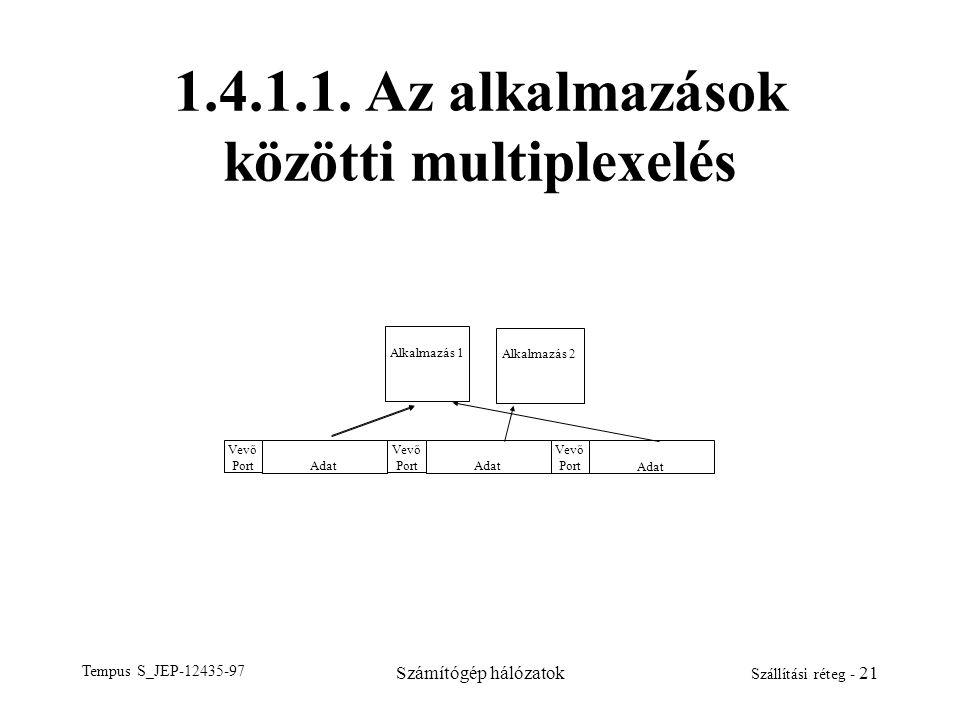 1.4.1.1. Az alkalmazások közötti multiplexelés