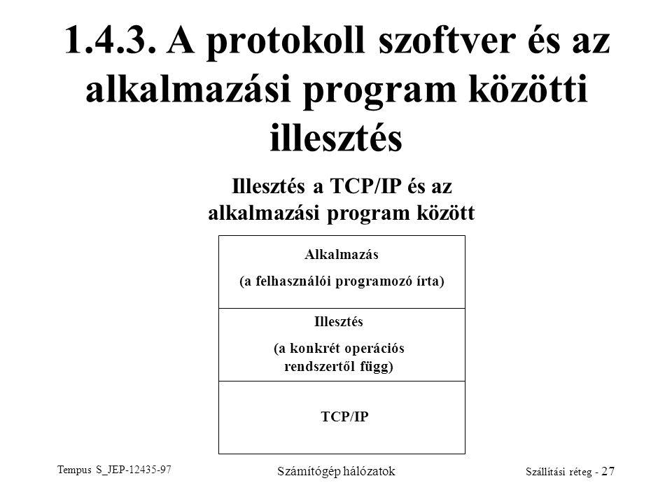 Illesztés a TCP/IP és az alkalmazási program között