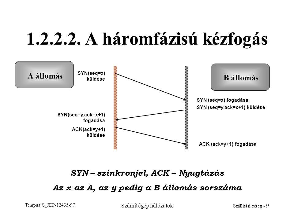 1.2.2.2. A háromfázisú kézfogás