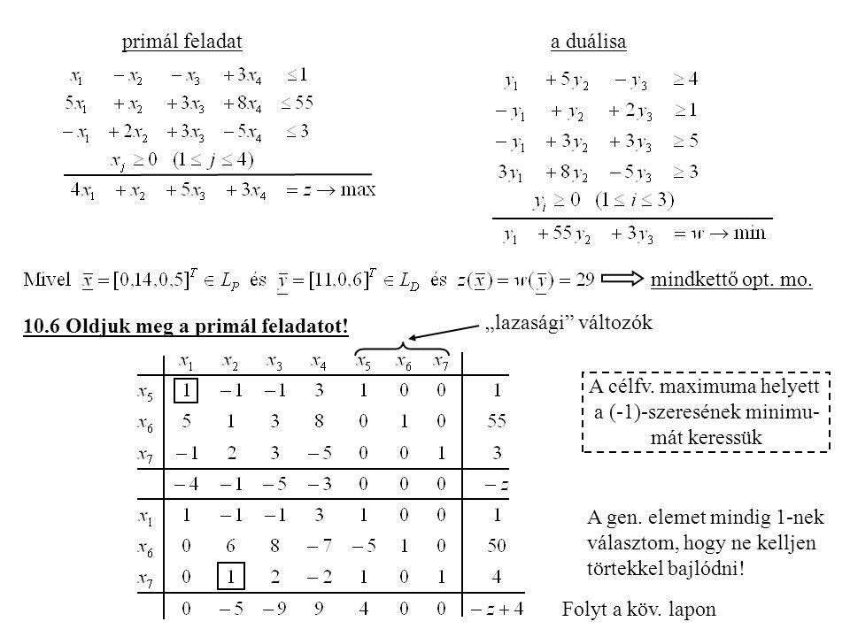 """10.6 Oldjuk meg a primál feladatot! """"lazasági változók"""