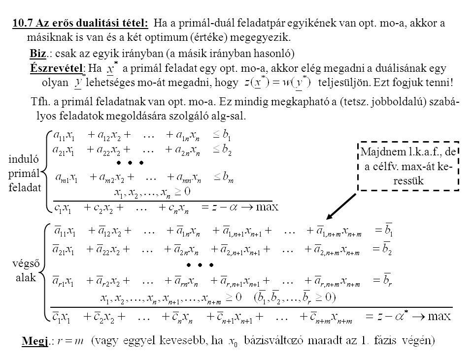 10.7 Az erős dualitási tétel: Ha a primál-duál feladatpár egyikének van opt. mo-a, akkor a