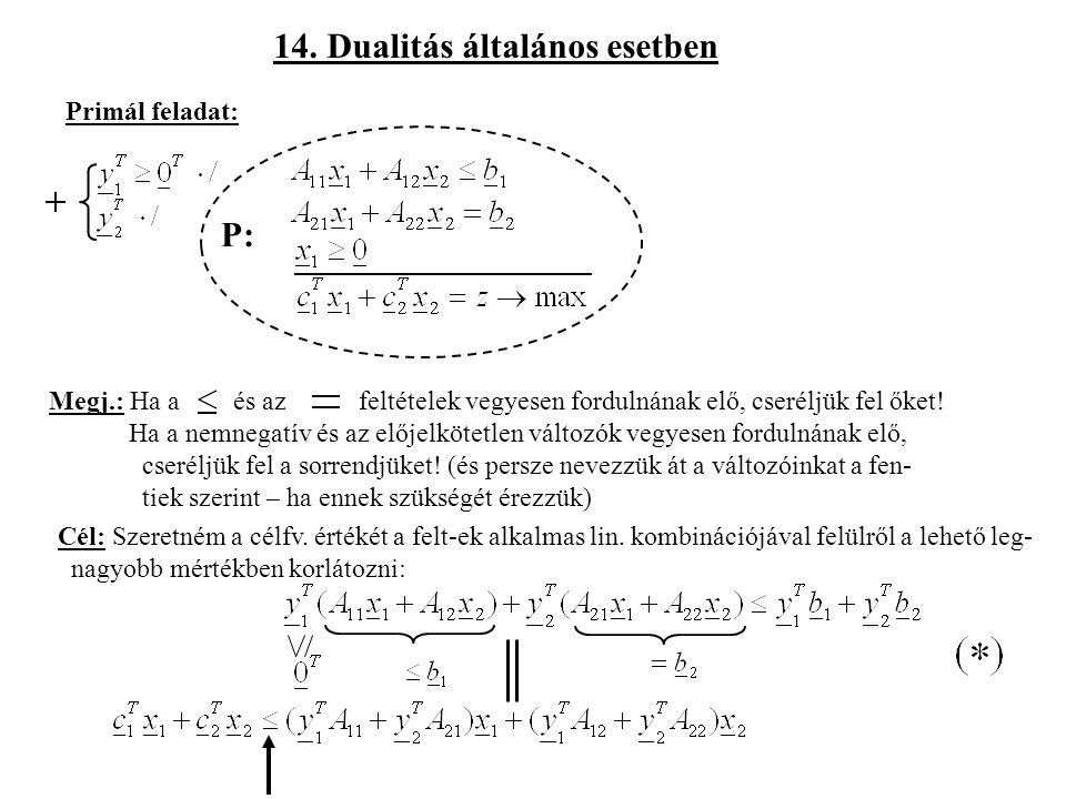 14. Dualitás általános esetben